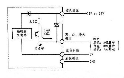 当工作电压与plc的输入电压不同时,需要注意的一点是,外接电源的电压